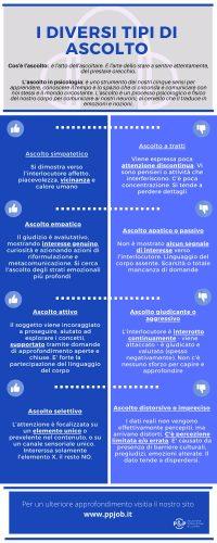 Infografica - Sportello Ascolto Psicologico