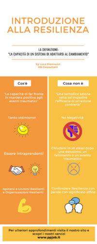 Infografica - Introduzione alla resilienza