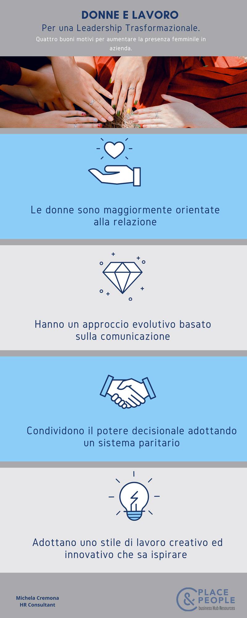 Infografica - Donne e lavoro