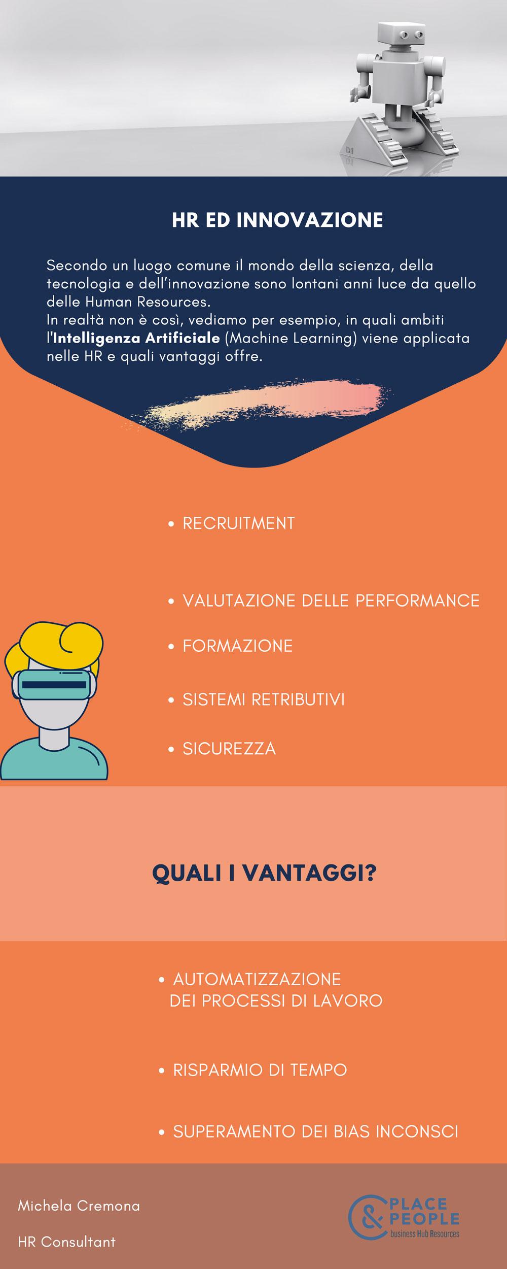 Infografica - HR ed Innovazione